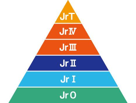 Jr_pyramid-(466x353)